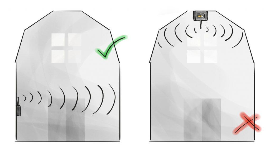 posicion-de-la-antena